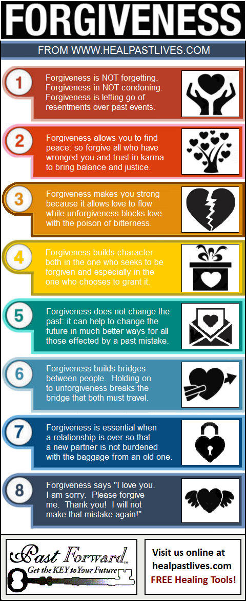 Past forward food for thought infographic gallery 9 infographic good karmic speech 10 infographic unhealed past pain 11 infographic 12 benefits of kindness 12 infographic raise your vibration fandeluxe Image collections