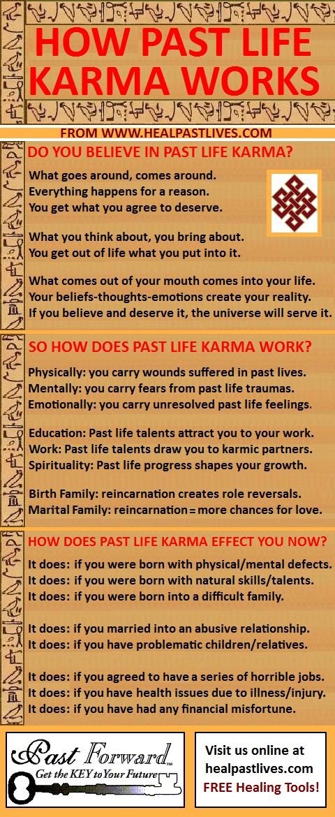 Past forward food for thought infographic gallery 7 infographic past life regression versus channeling 8 infographic top 6 past life fears 9 infographic before and after images fandeluxe Gallery