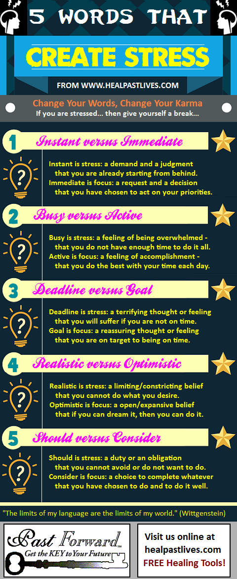 Past forward food for thought infographic gallery 7 infographic how your mind works states of mind 7 infographic about good karma forgiveness 8 infographic brain versus mind fandeluxe Gallery